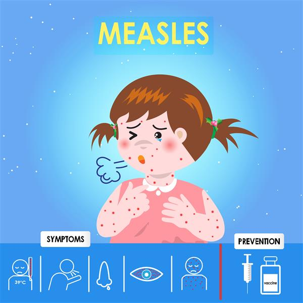 Measles vaccination clinics 3/20 and 3/25 (Free for students)