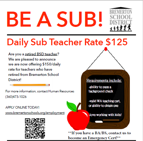 Human Resources / Substitutes