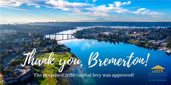 2020 Capital levy passed