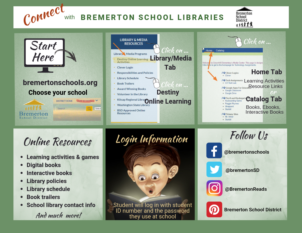 Connect with Bremerton School Libraries Flyer